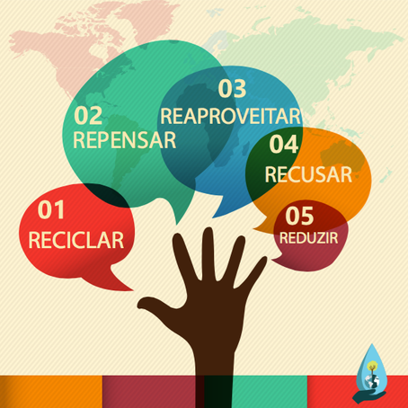 5R da sustentAÇÃO - Seja bem vindo à sua vida +sustentável.