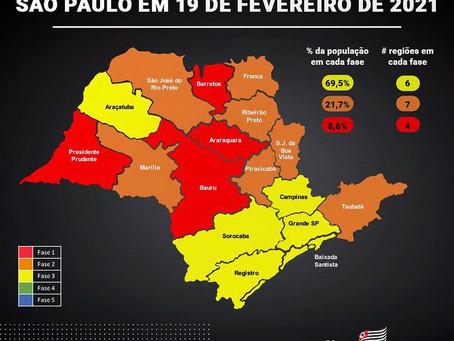 Governo do Estado faz 22ª reclassificação do Plano SP