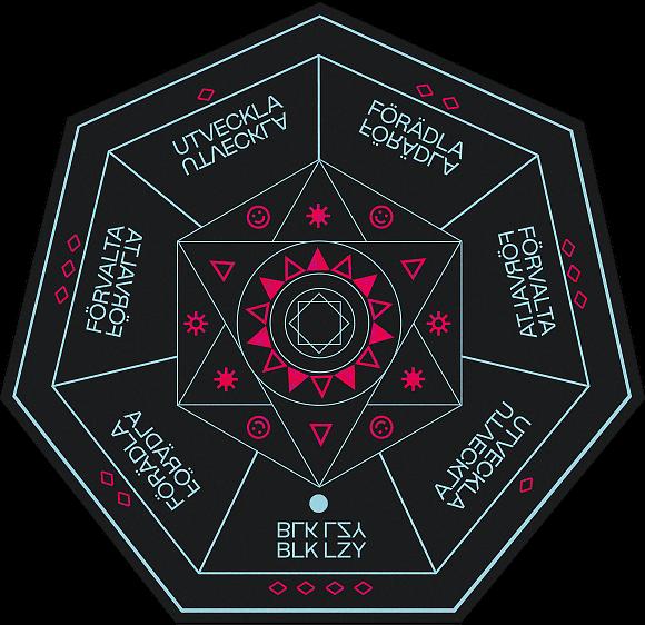 illustration med orden Utveckla förvalta förädla Black Lizzy