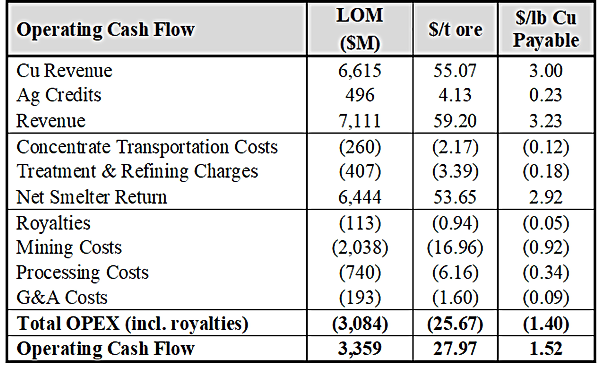 operating-cash-flow.png