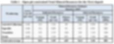 Table 1-nonotes.jpg