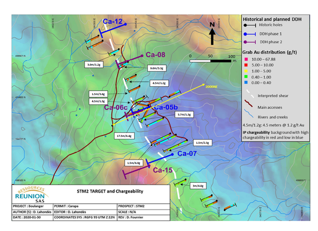 Figure B6: St Marie (STM 2) target with IP chargeability background, historical drill holes and proposed exploration holes. Shear zone is shown as white dashed line.