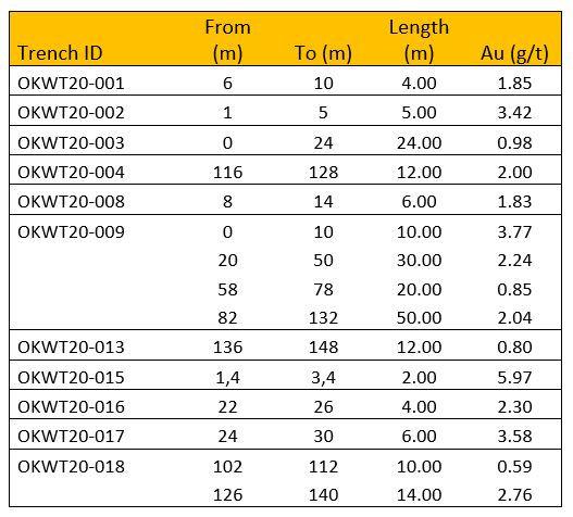Table1-Summary.JPG