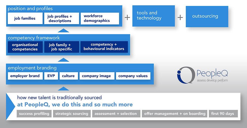 PEQ_Talent-Aquistion-Framework.jpg