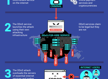 WORLD'S BIGGEST MARKETPLACE SELLING INTERNET PARALYSING DDOS ATTACKS TAKEN DOWN
