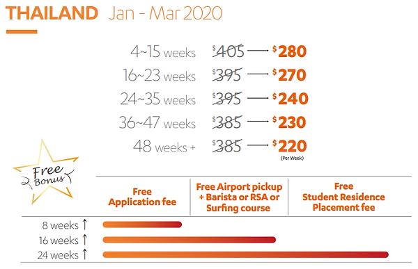 INFORUM Thailand Prices 2020.png