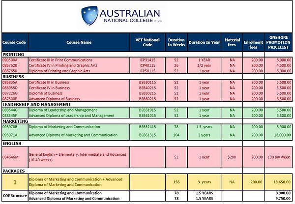 Australian National College PRICING 2019