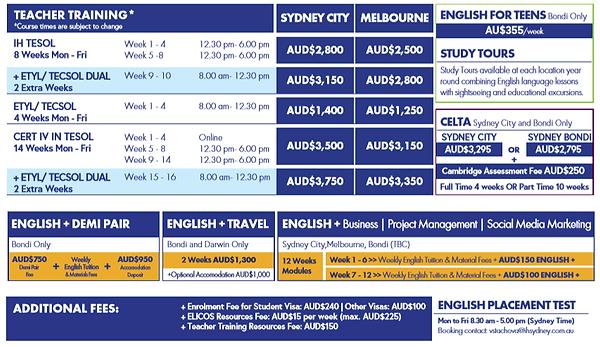 IH Sydney Teacher Training Courses 2020