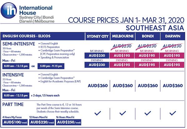 IH Sydney English Courses 2020 Pricelist