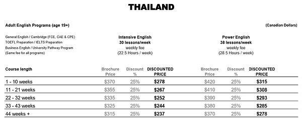 ILAC Adult English Programs Price List T