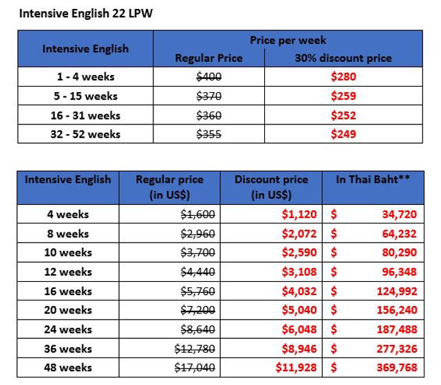 Intensive English Promotion ends on September 30th.JPG