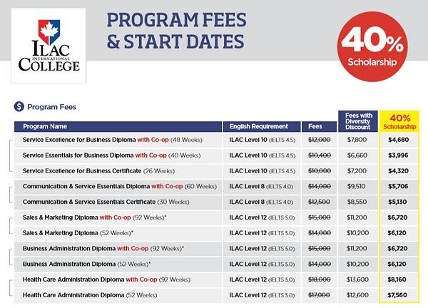 Program Fee start date.PNG