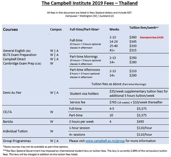 Campbell Institute 2019 Fees-TH.JPG
