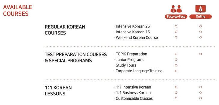 Lexis Korea Available Courses  2021.JPG