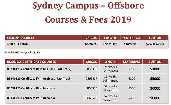 Queens College Offshore2019.JPG