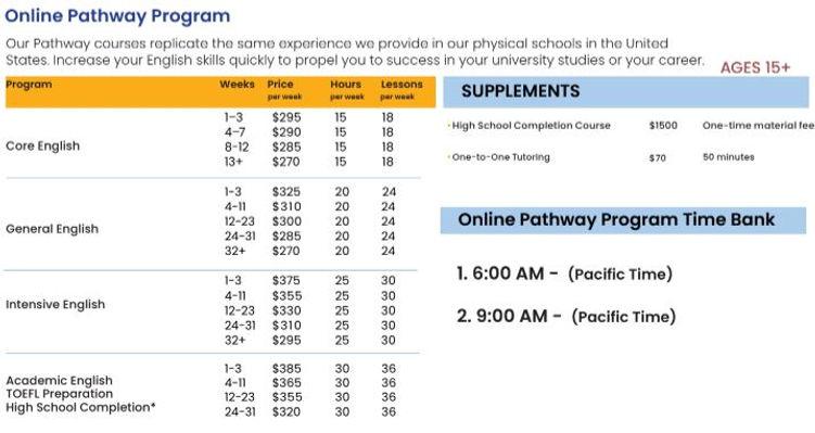 Online Pathway Program.JPG