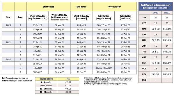 APC VET Vocation Dates 2020.png