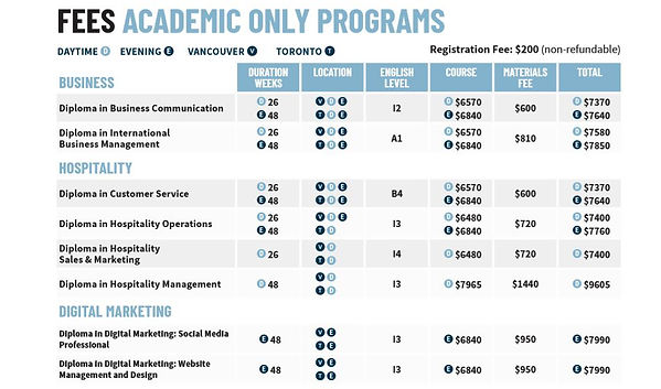 Greystone Fees Academic only programs.JP