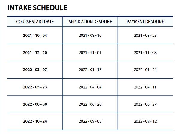 LEXIS KOREA Intake Schedule.png