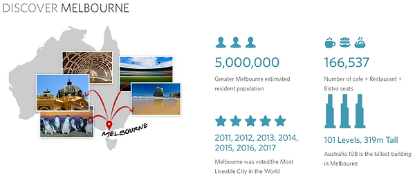 Discover Melbourne.PNG