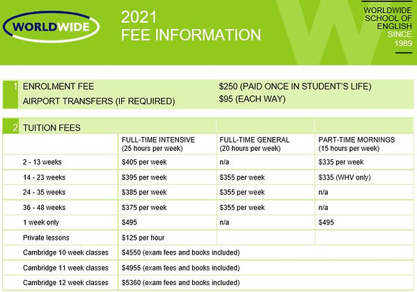 worldwide english 2021 Fee info.JPG