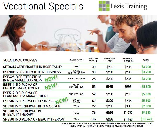 Vocational Specials.png