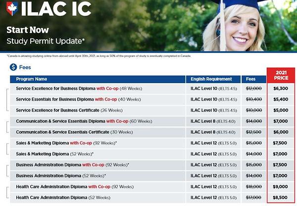 ILSC IC Fees2021.JPG