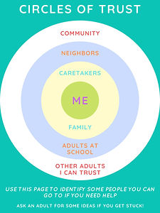Circles of Trust.jpg