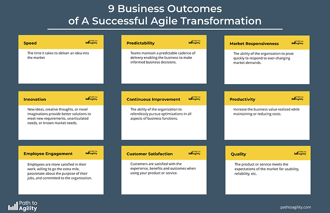 9 Business Outcomes of a successful Agile Transformation