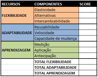 placar-do-tripe-da-evolucao