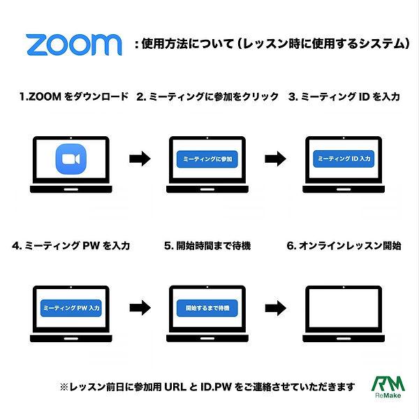 ZOOM使用方法(Remake.Ver).jpg