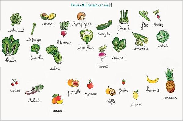 Fruit & légumes mai.jpg