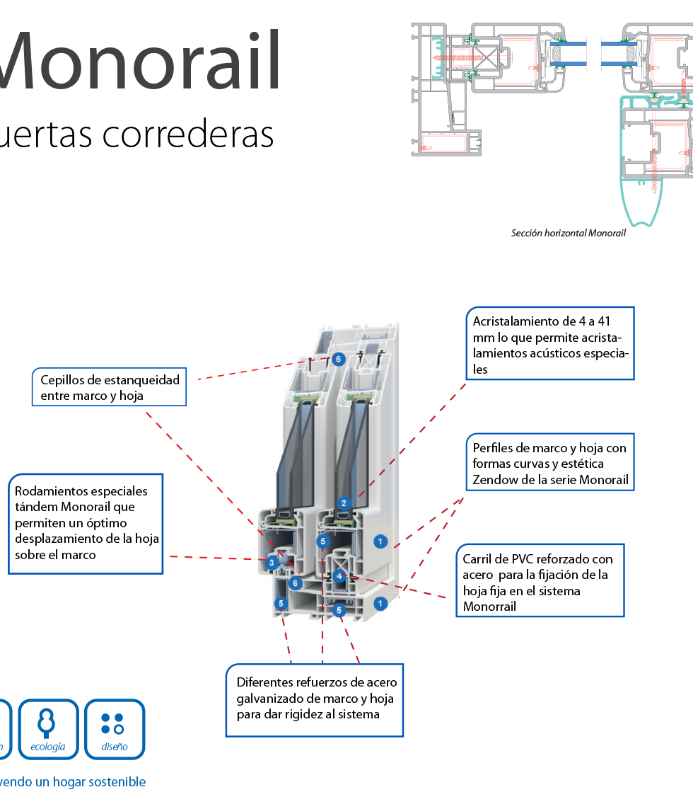 monorail detalle.png
