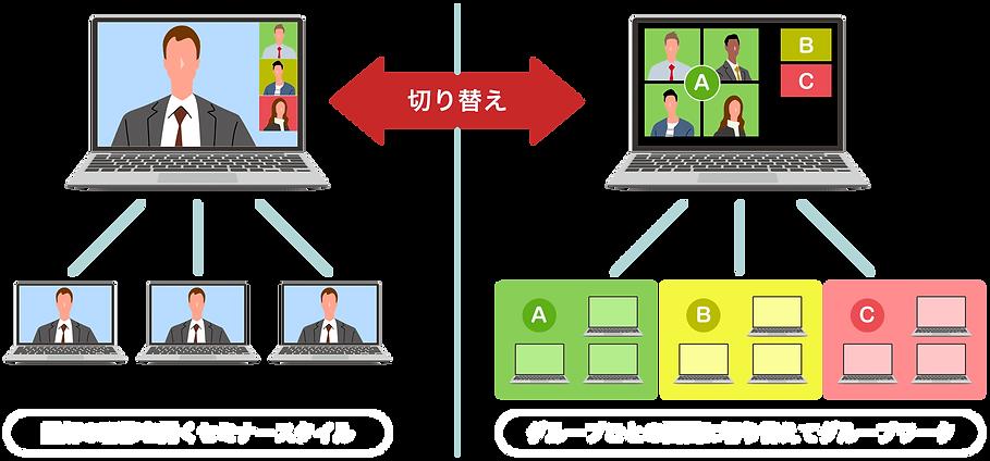 プロジェクトマネジメント(PM)オンライン研修_双方向イメージ.png