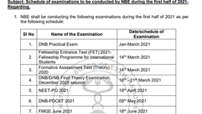 DNB 2021 Final Exams Latest Update