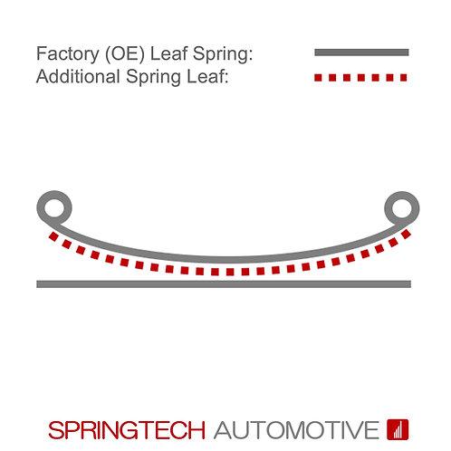 Leaf Spring Reinforcement Kit Volkswagen Crafter/LT