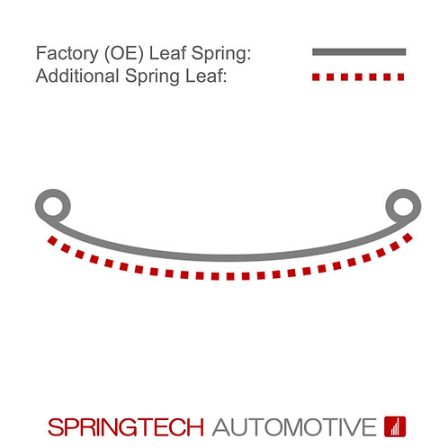 Leaf Spring Reinforcement Kit Ford Transit