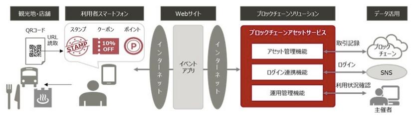 BlockchainQR_lineup.png