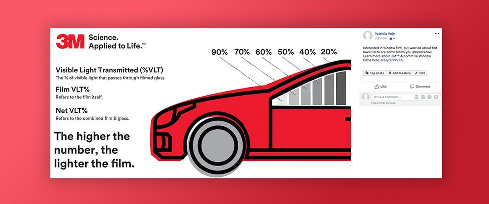 Window Film auto tint infographics_Mocku