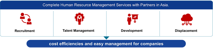 Overview HR Services.png