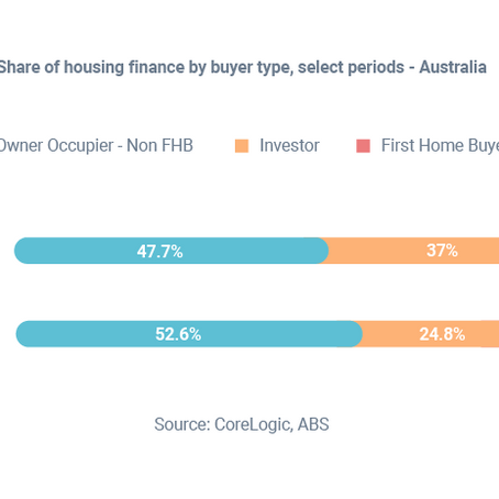 Record-Low Interest Rates Drive Home Loan Activity