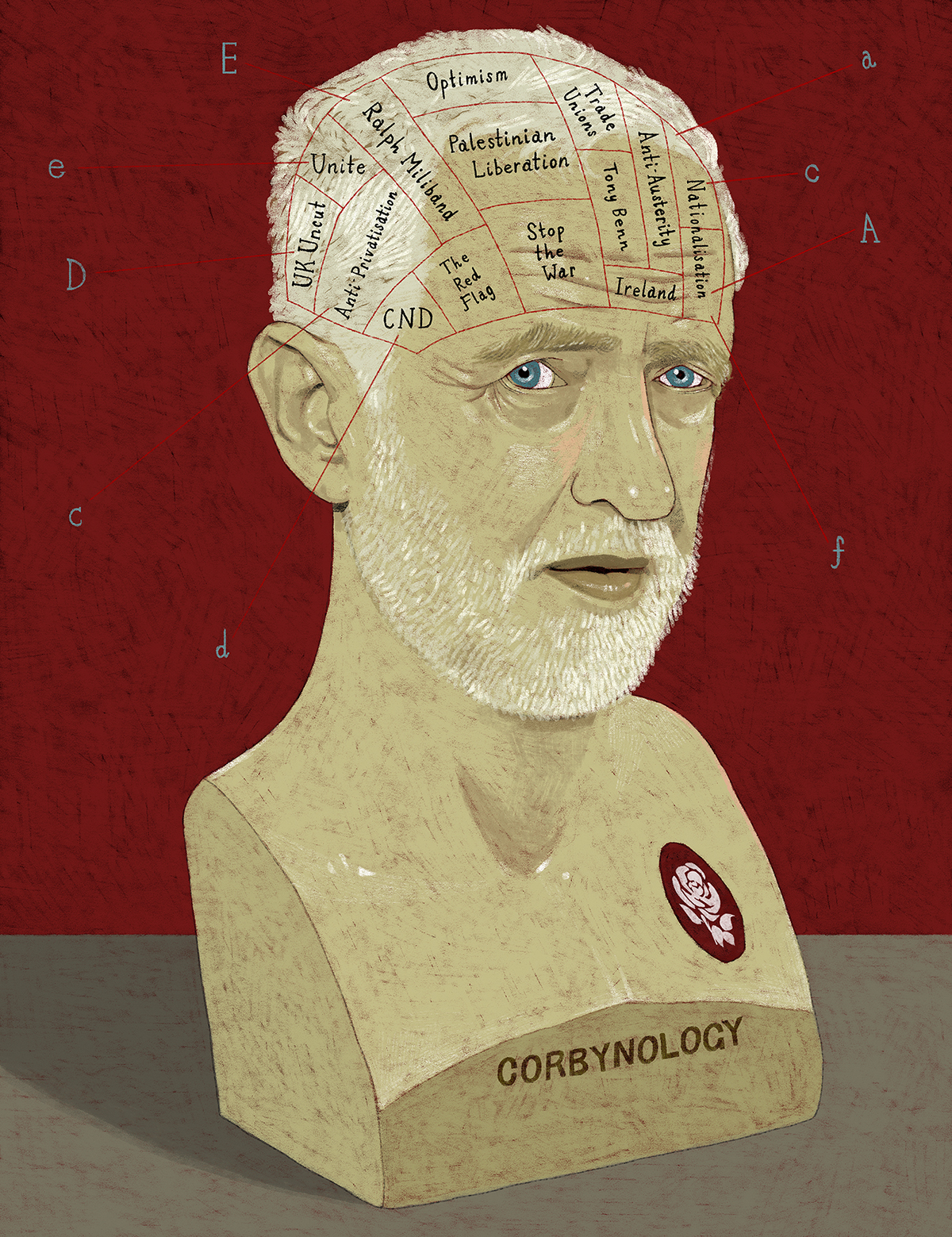 rebecca-hendin-new-statesman-jeremy-corbyn-phrenology-head-illustration-3-USE-1200