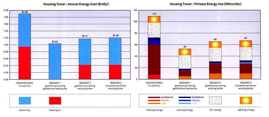 020 Kripalu Housing Energy Diagrams.jpeg