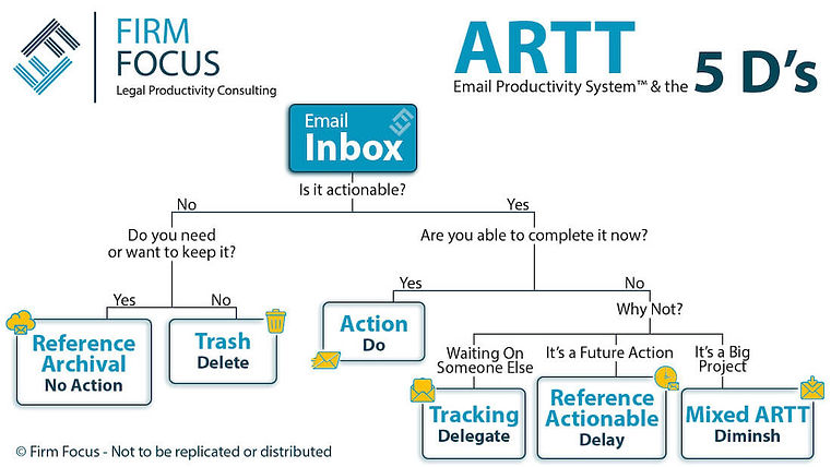 Firm Focus - ARTT Graphic 2021.jpg