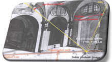 Measuring Time with the Sun: the Astronomical Use of Basilicas in Italy