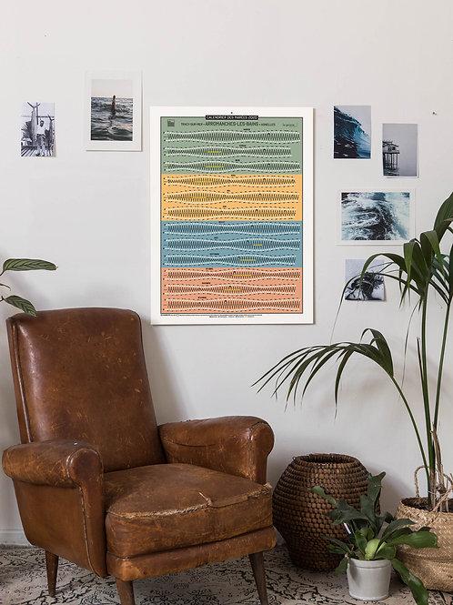 Calendrier des marées Arromanches-les-Bains 60x80cm