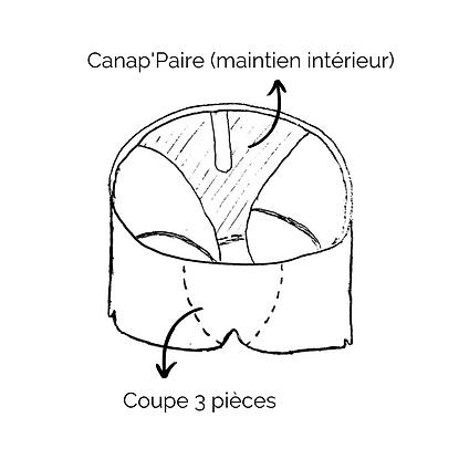 Canap'Paire_(maintien_intérieur).png