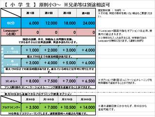 セルモ新料金表【小学生】