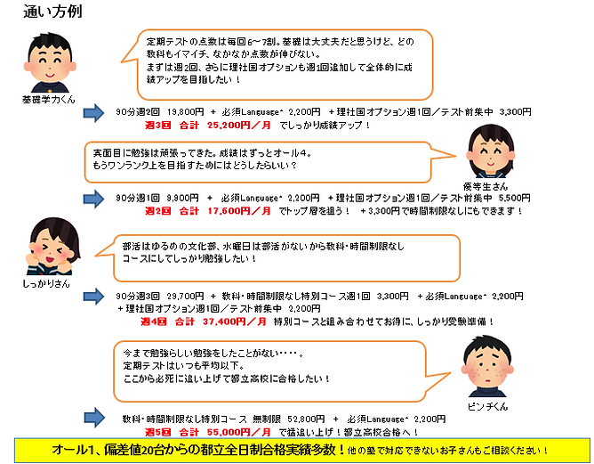 税込セルモ料金_中学生2.png
