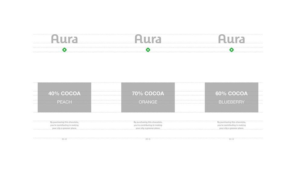 Aura-Packaging-Grid.jpg